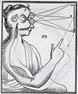 Descartes' sensory system separates the mechanics of the body from mental agency.